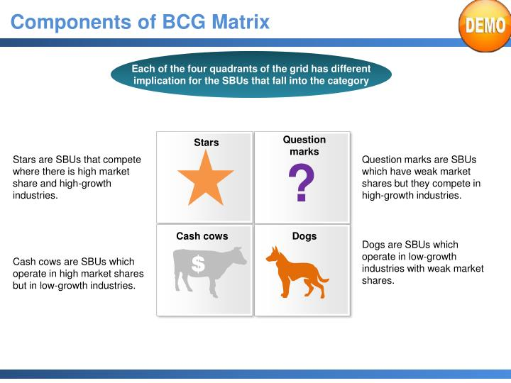 ing direct bank bcg matrix Bank of america but also with indirect competitors such as ing direct services to be a star instead of a cash cow when using the bcg matrix.