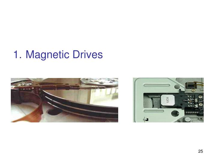 Magnetic Drives