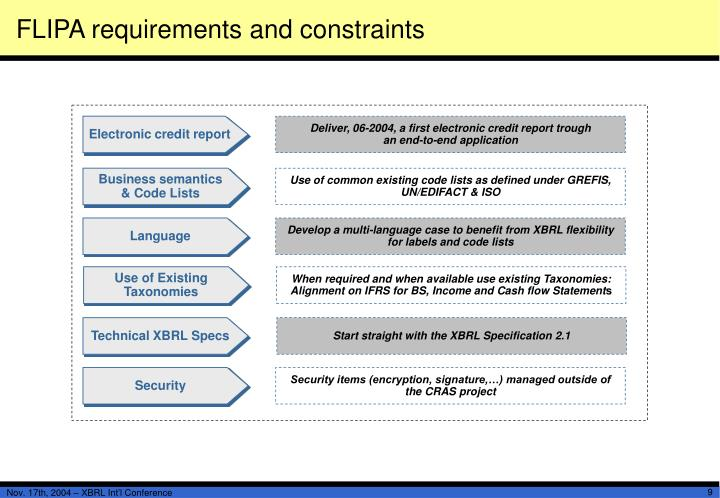 FLIPA requirements and constraints