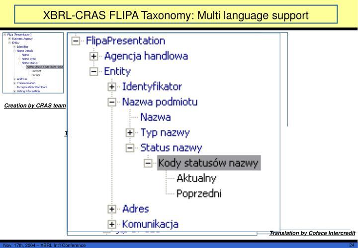 XBRL-CRAS FLIPA Taxonomy: Multi language support