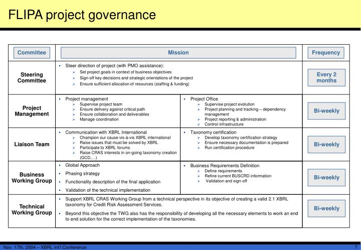 FLIPA project governance