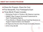 smart way shared program