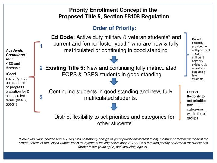 Priority Enrollment Concept in the