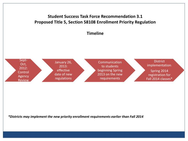 Student Success Task Force Recommendation 3.1