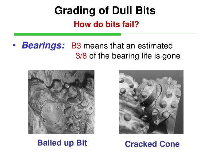 Grading of Dull Bits