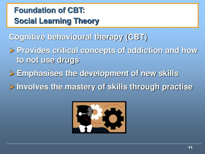 Foundation of CBT: