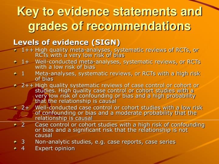 Key to evidence statements and grades of recommendations