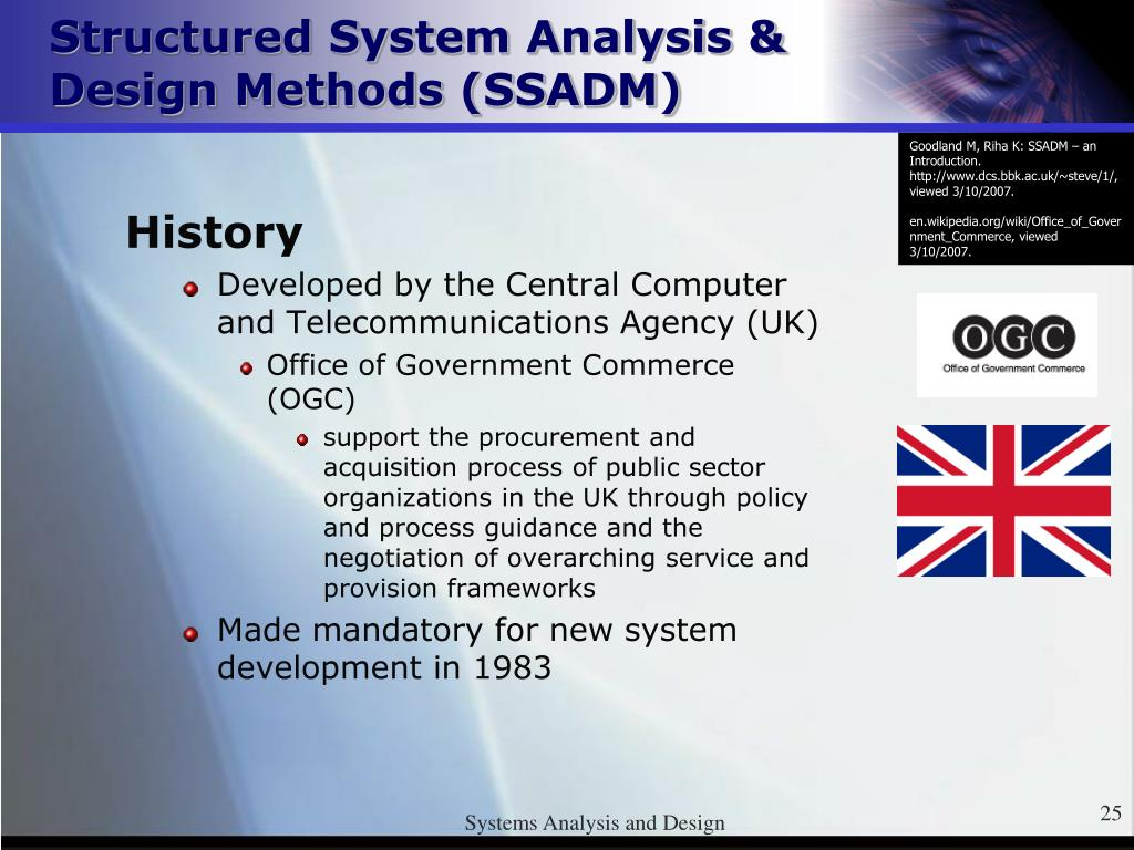 Ppt Systems Analysis Design Methods Powerpoint Presentation Free Download Id 6677742