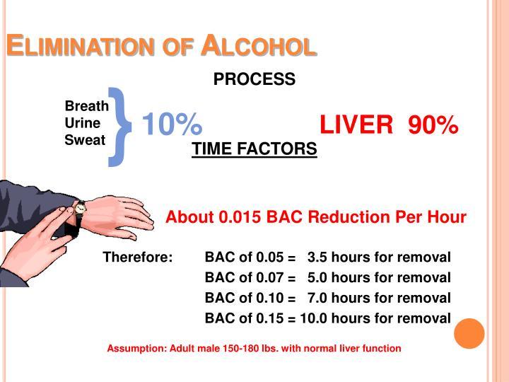 Elimination of Alcohol