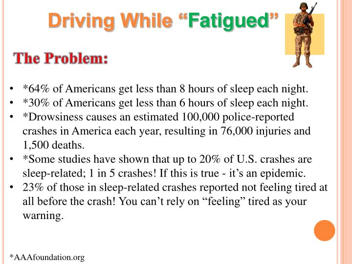 """Driving While """""""