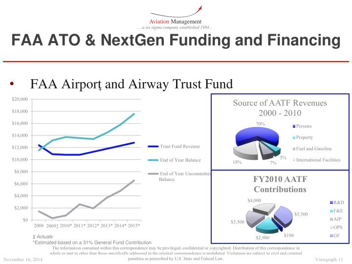 FAA ATO & NextGen Funding and Financing