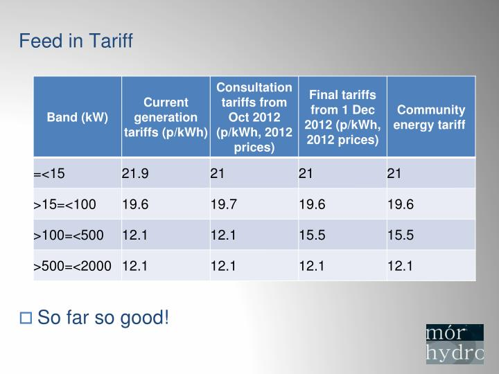 Feed in tariff