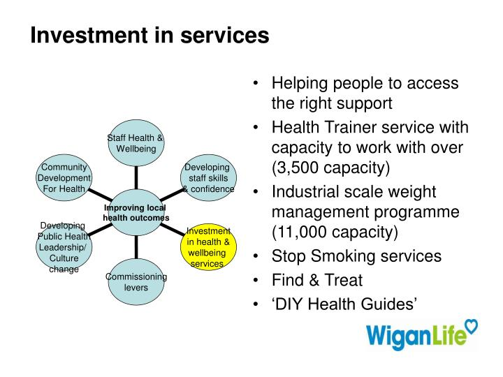 Investment in services