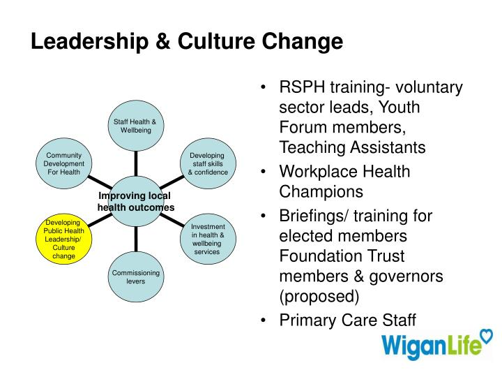 Leadership & Culture Change