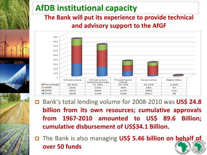 AfDB institutional capacity