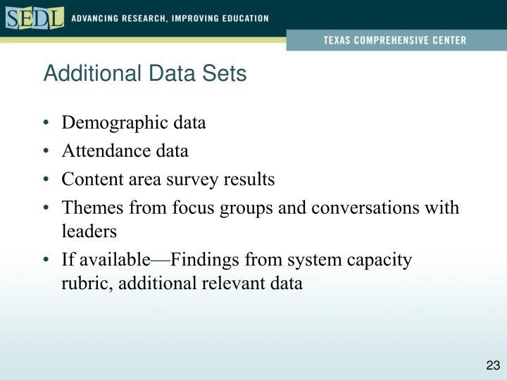 Additional Data Sets