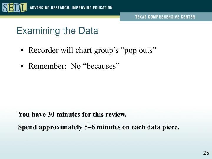 Examining the Data