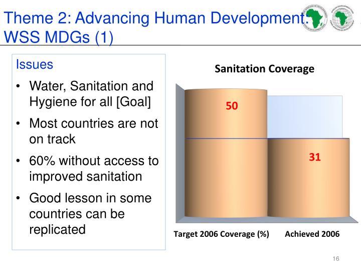 Theme 2: Advancing Human Development: WSS MDGs (1)