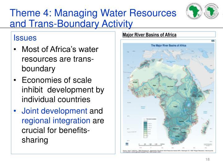 Major River Basins of Africa