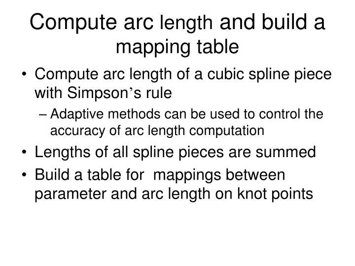 Compute arc