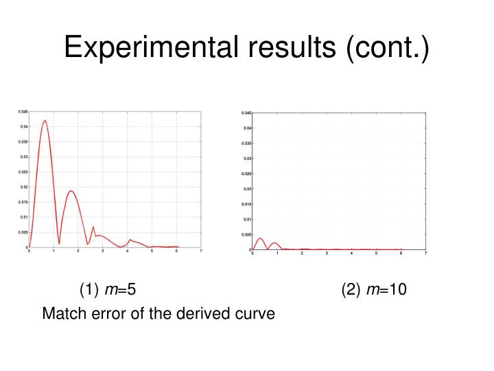 Experimental results (cont.)