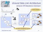 ground data link architecture general atn backbone extension