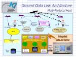 ground data link architecture multi protocol host