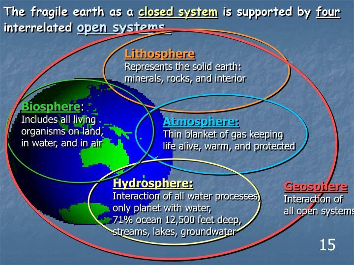 The fragile earth as a