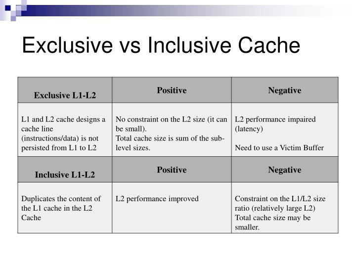 Exclusive vs Inclusive Cache