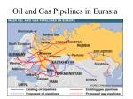 oil and gas pipelines in eurasia