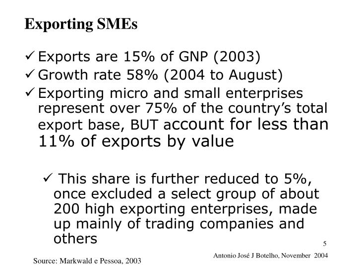 Exporting SMEs