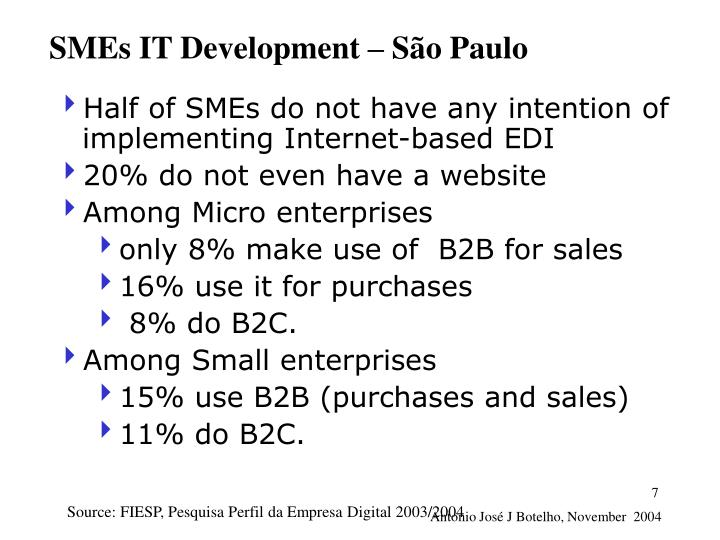 SMEs IT Development – São Paulo