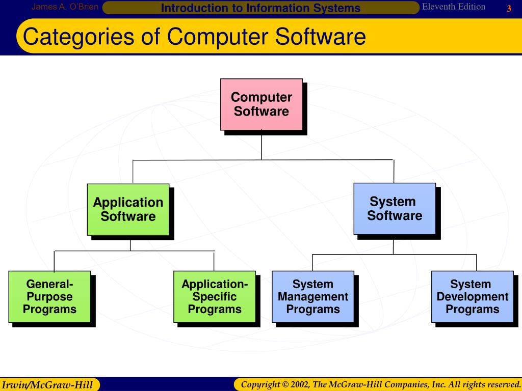 PPT - Computer Software PowerPoint Presentation - ID:6679088