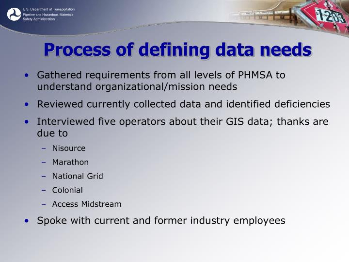 Process of defining data needs