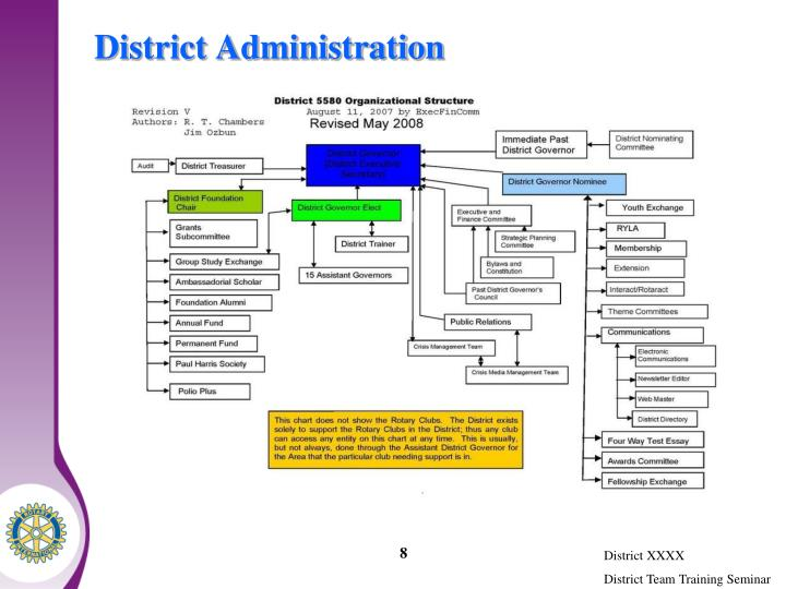 District Administration