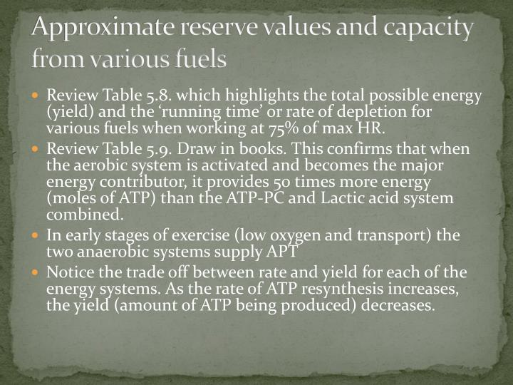 Approximate reserve values and capacity from various fuels