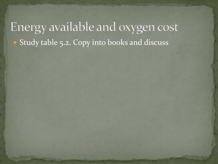Energy available and oxygen cost