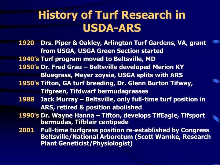 History of Turf Research in