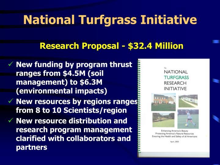 National Turfgrass Initiative