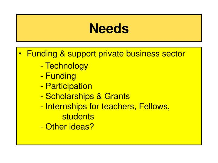 Funding & support private business sector