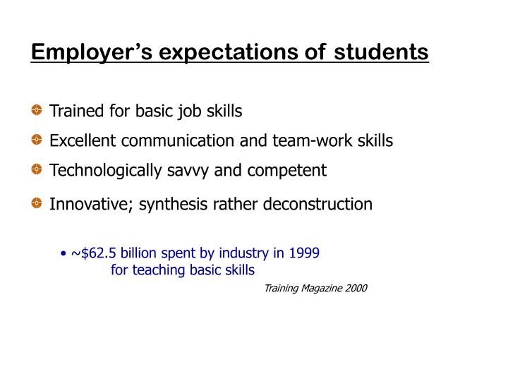 Employer's expectations of students