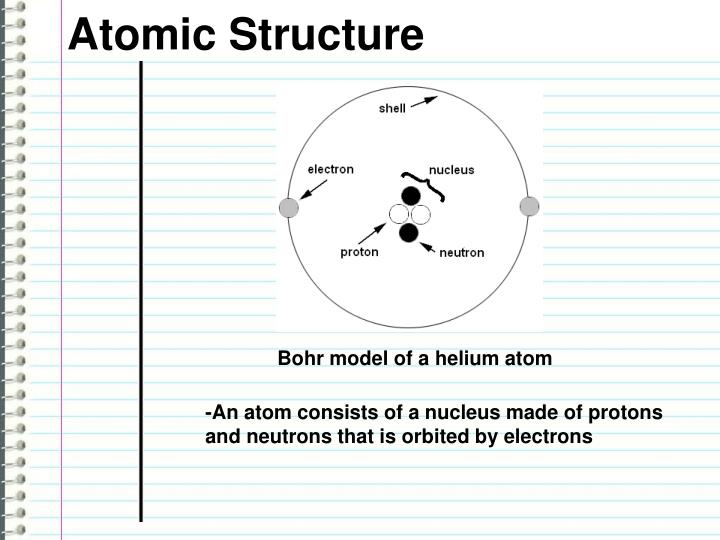 Ppt atomic structure powerpoint presentation id6679928 atomic structure ccuart Images