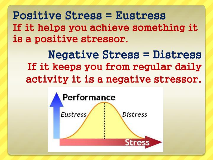stressor stress and performance Stressor, stress and performance: stress—performance relationship with moderating effect of loc and type-a bilqees majeed international islamic university islamabad introduction: in this modern world organizations, work environment and jobs become complex.