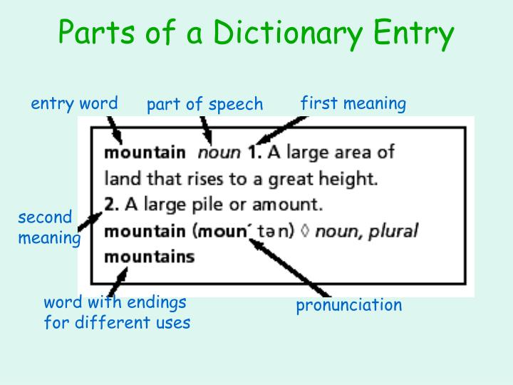 Ppt - Parts Of A Dictionary Powerpoint Presentation
