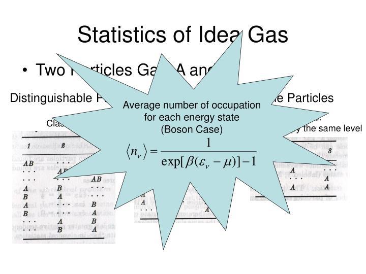 Statistics of idea gas