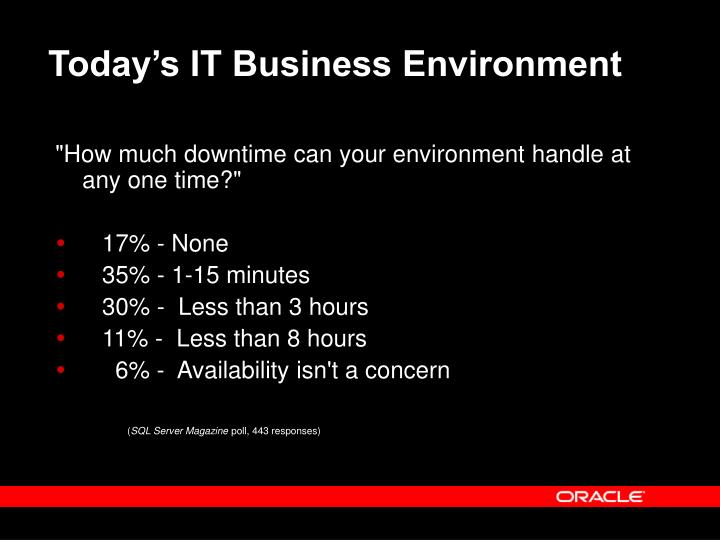 Today's IT Business Environment