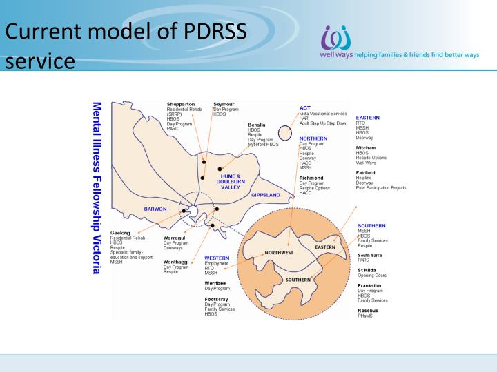 Current model of PDRSS service