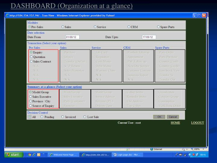 DASHBOARD (Organization at a glance)