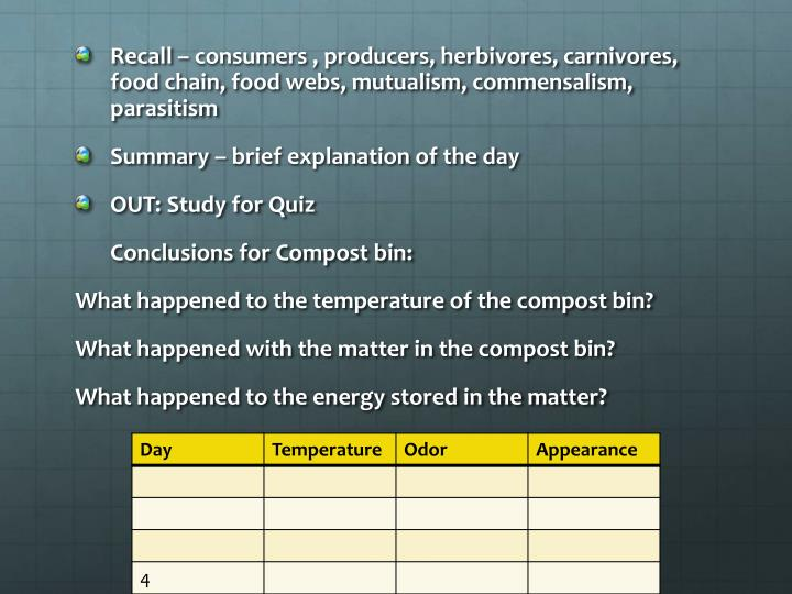Recall – consumers , producers, herbivores, carnivores, food chain, food webs, mutualism, commensalism, parasitism