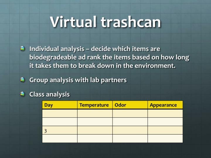 Virtual trashcan